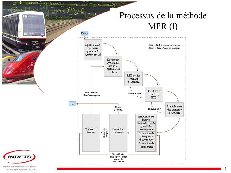 7 Processus de la Méthode MPR (II) 12345 APEvRSDEvDESD, ECDs 12345678910 Scénarios daccidentEvaluationActions requises (mesures de couverture) Décision ESDEvDSDEvRDomGOccNR Lib.Typ.PilotageRésultats souhaités (gain)Lib.MotifDéci.