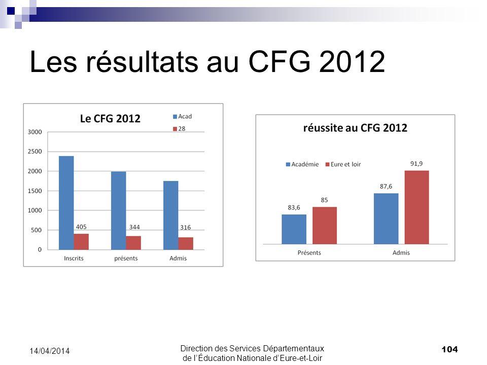 Les résultats au CFG 2012 104 14/04/2014 Direction des Services Départementaux de lÉducation Nationale dEure-et-Loir
