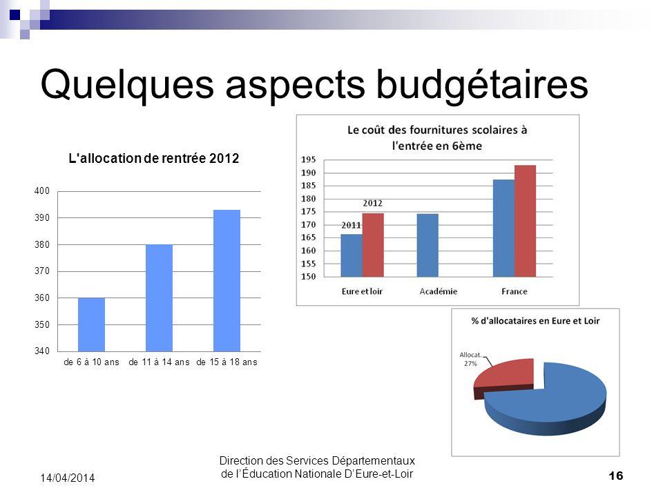 Quelques aspects budgétaires 14/04/2014 16 Direction des Services Départementaux de lÉducation Nationale DEure-et-Loir