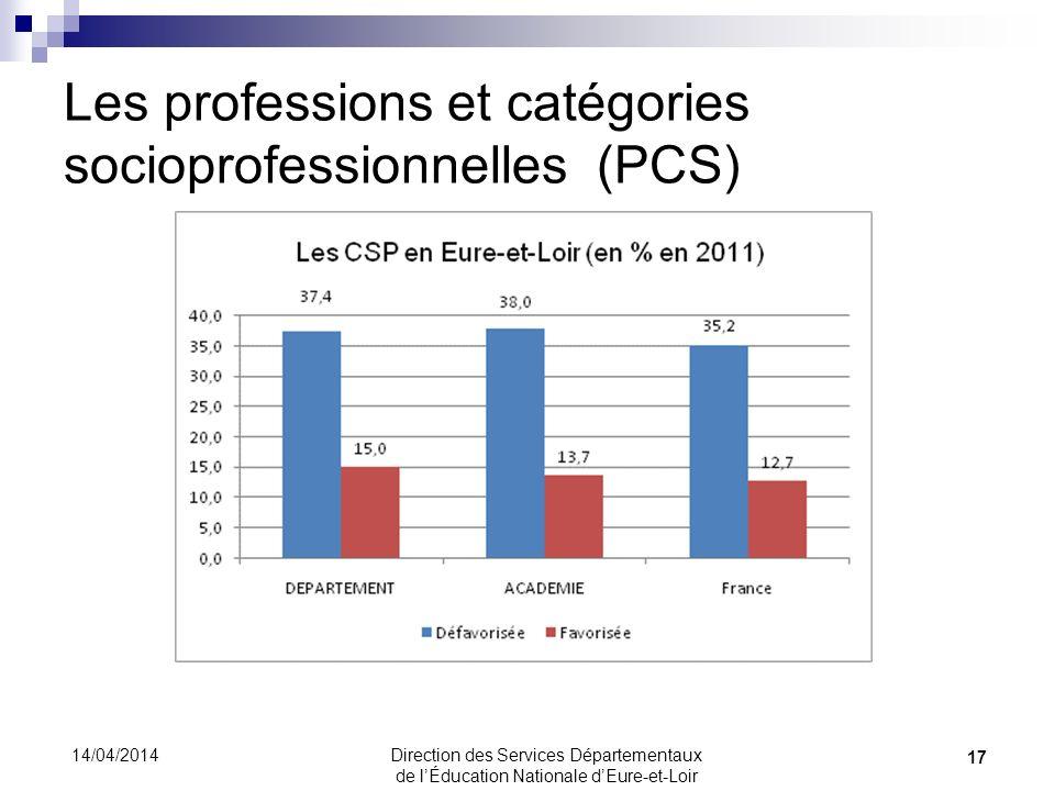Les professions et catégories socioprofessionnelles (PCS) 17 14/04/2014 Page dans TB1I Direction des Services Départementaux de lÉducation Nationale d