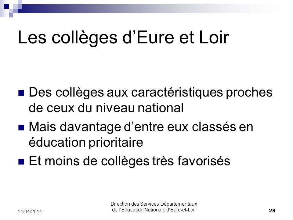 Les collèges dEure et Loir Des collèges aux caractéristiques proches de ceux du niveau national Mais davantage dentre eux classés en éducation priorit