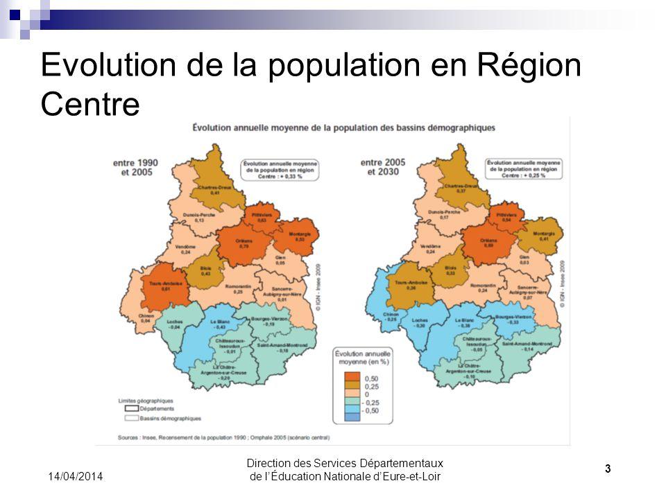 Evolution de la population en Région Centre 14/04/2014 3 Direction des Services Départementaux de lÉducation Nationale dEure-et-Loir