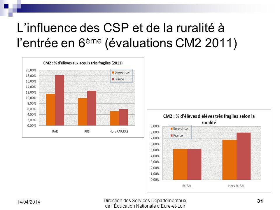 Linfluence des CSP et de la ruralité à lentrée en 6 ème (évaluations CM2 2011) 14/04/2014 31 Direction des Services Départementaux de lÉducation Natio