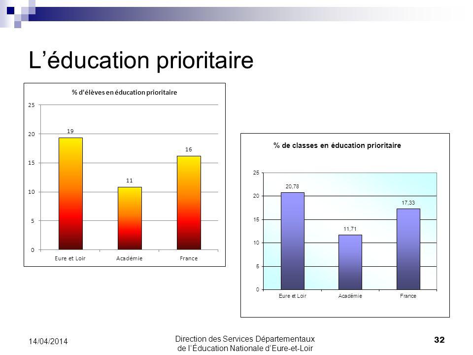 Léducation prioritaire 32 14/04/2014 Direction des Services Départementaux de lÉducation Nationale dEure-et-Loir