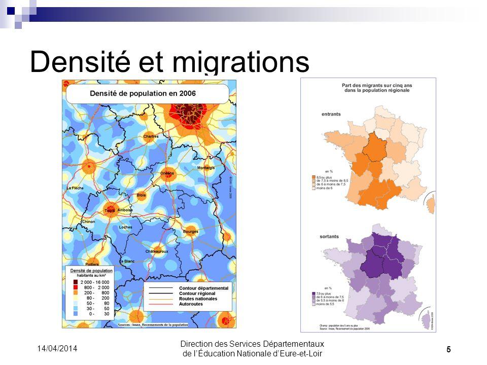 Densité et migrations 14/04/2014 5 Direction des Services Départementaux de lÉducation Nationale dEure-et-Loir