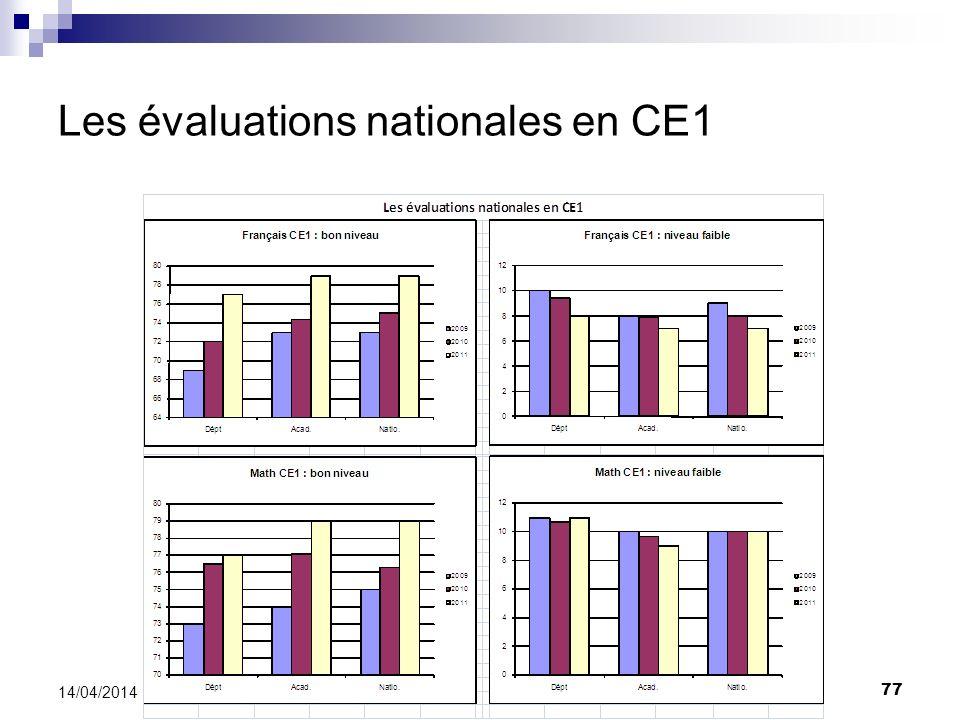 Les évaluations nationales en CE1 77 14/04/2014