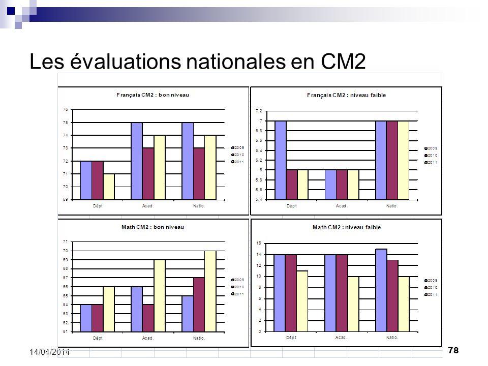 Les évaluations nationales en CM2 78 14/04/2014