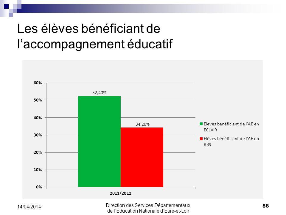 Les élèves bénéficiant de laccompagnement éducatif 88 14/04/2014 Direction des Services Départementaux de lÉducation Nationale dEure-et-Loir