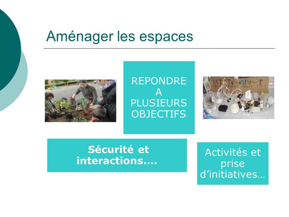 Aménager les espaces REPONDRE A PLUSIEURS OBJECTIFS Sécurité et interactions…. Activités et prise dinitiatives…