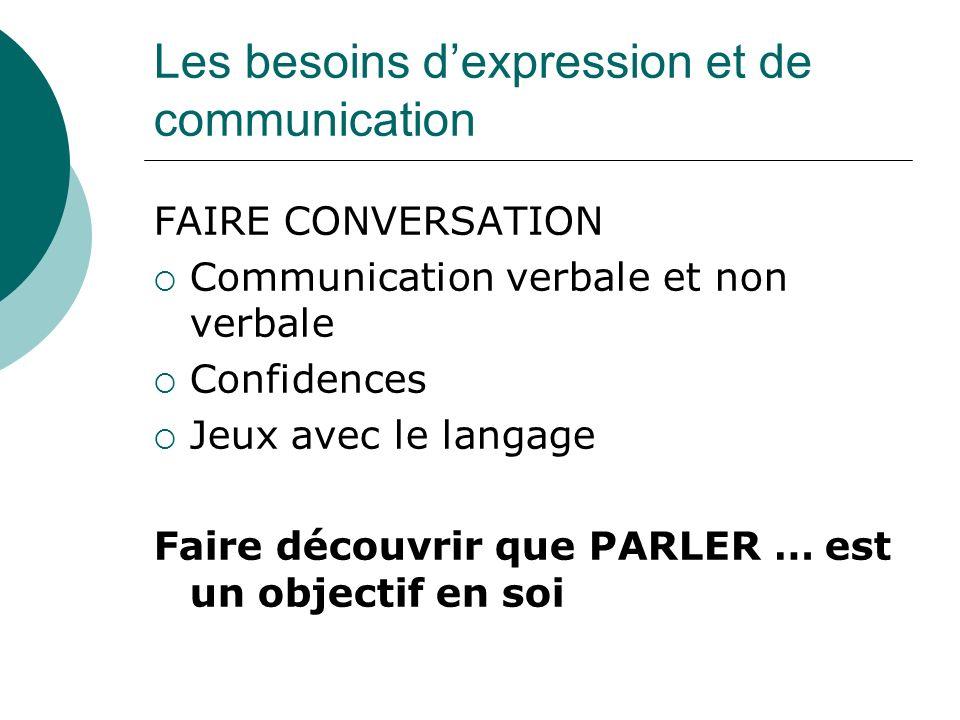 Les besoins dexpression et de communication FAIRE CONVERSATION Communication verbale et non verbale Confidences Jeux avec le langage Faire découvrir q