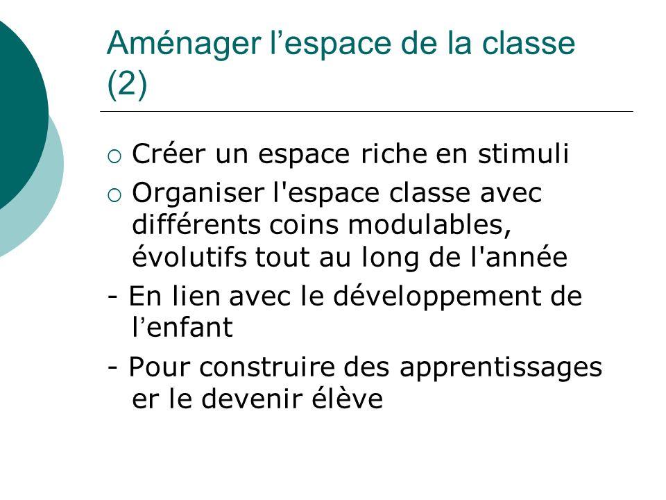 Aménager lespace de la classe (2) Créer un espace riche en stimuli Organiser l'espace classe avec différents coins modulables, évolutifs tout au long