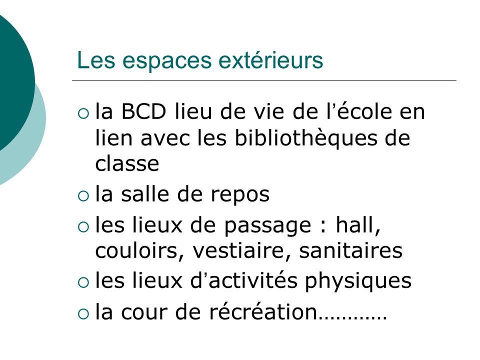 Les espaces extérieurs la BCD lieu de vie de lécole en lien avec les bibliothèques de classe la salle de repos les lieux de passage : hall, couloirs,
