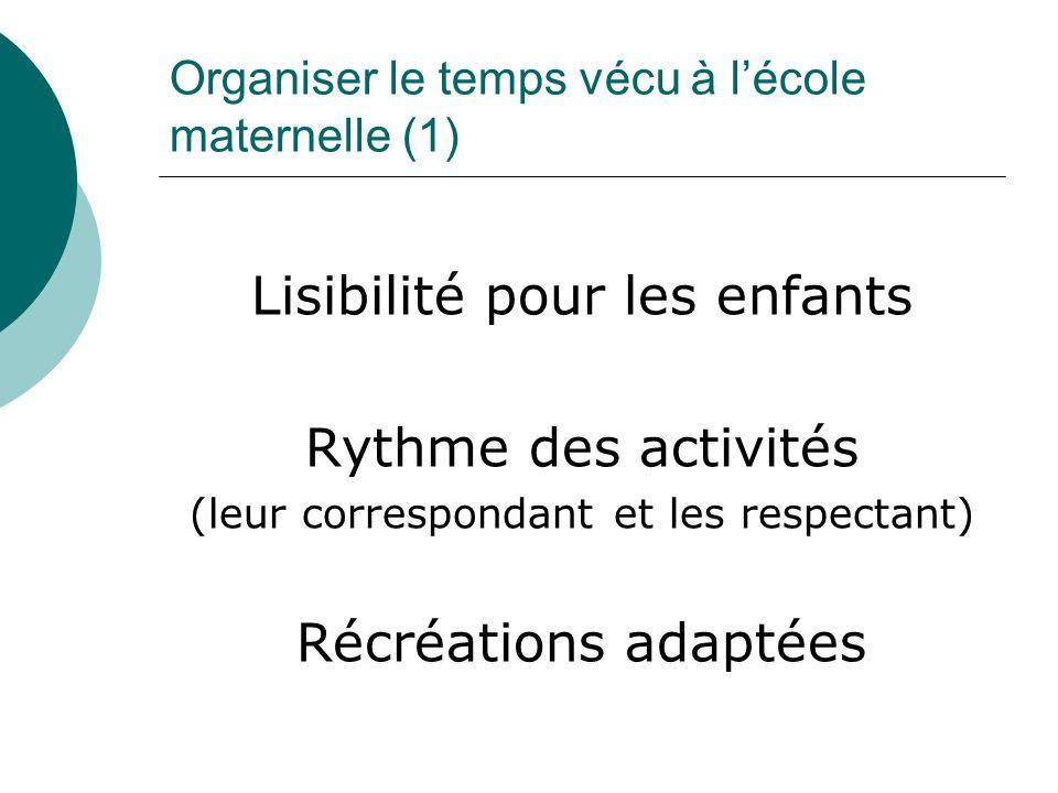 Organiser le temps vécu à lécole maternelle (1) Lisibilité pour les enfants Rythme des activités (leur correspondant et les respectant) Récréations ad