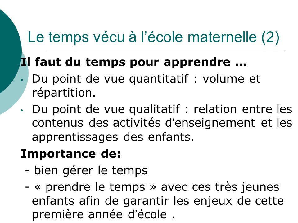 Le temps vécu à lécole maternelle (2) Il faut du temps pour apprendre … Du point de vue quantitatif : volume et répartition. Du point de vue qualitati