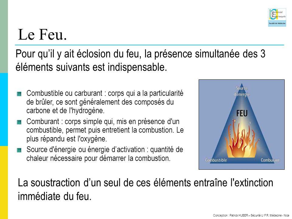 Conception : Patrick HUBER – Sécurité U.F.R. Médecine - Nice Le Feu. Pour quil y ait éclosion du feu, la présence simultanée des 3 éléments suivants e