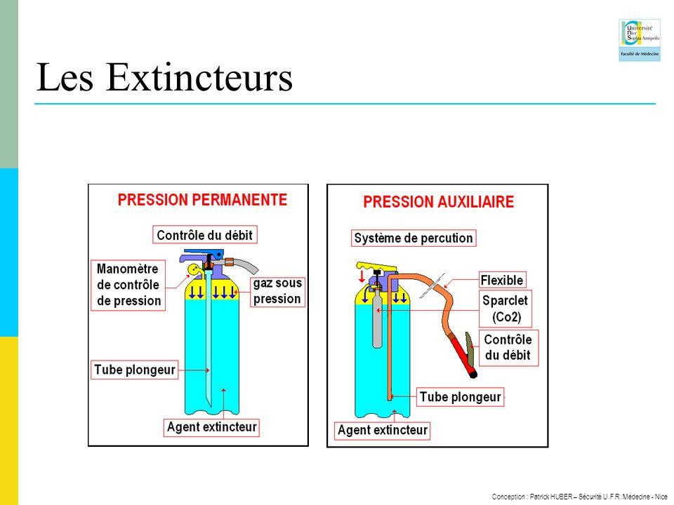 Conception : Patrick HUBER – Sécurité U.F.R. Médecine - Nice Les Extincteurs