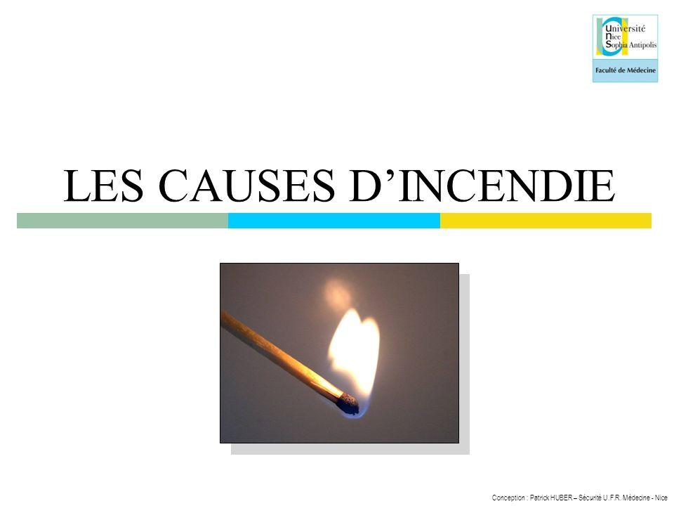 Conception : Patrick HUBER – Sécurité U.F.R. Médecine - Nice LES CAUSES DINCENDIE