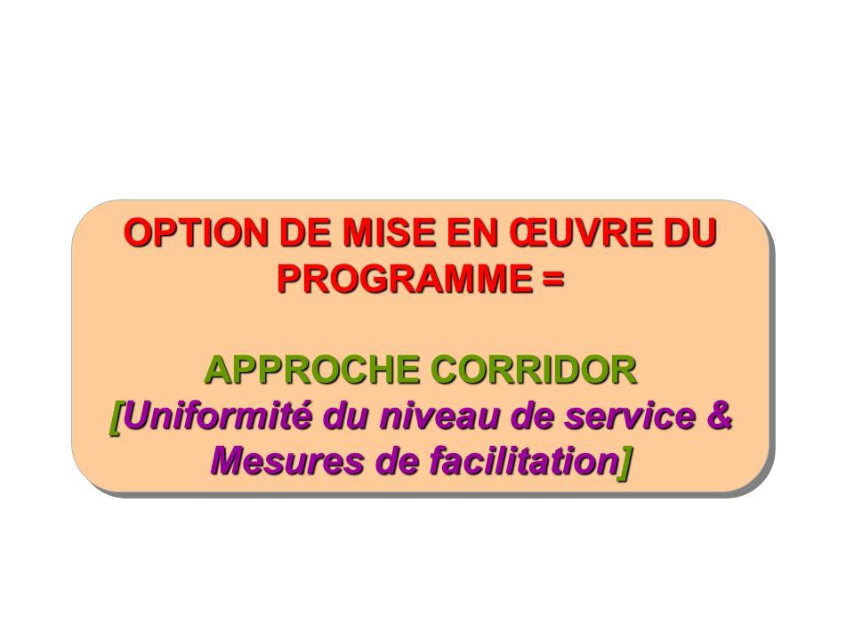 OPTION DE MISE EN ŒUVRE DU PROGRAMME = APPROCHE CORRIDOR [Uniformité du niveau de service & Mesures de facilitation] OPTION DE MISE EN ŒUVRE DU PROGRA