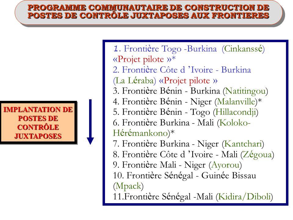 1. Fronti è re Togo -Burkina (Cinkanss é ) « Projet pilote » * 2. Fronti è re Côte d Ivoire - Burkina (La L é raba) « Projet pilote » 3. Fronti è re B