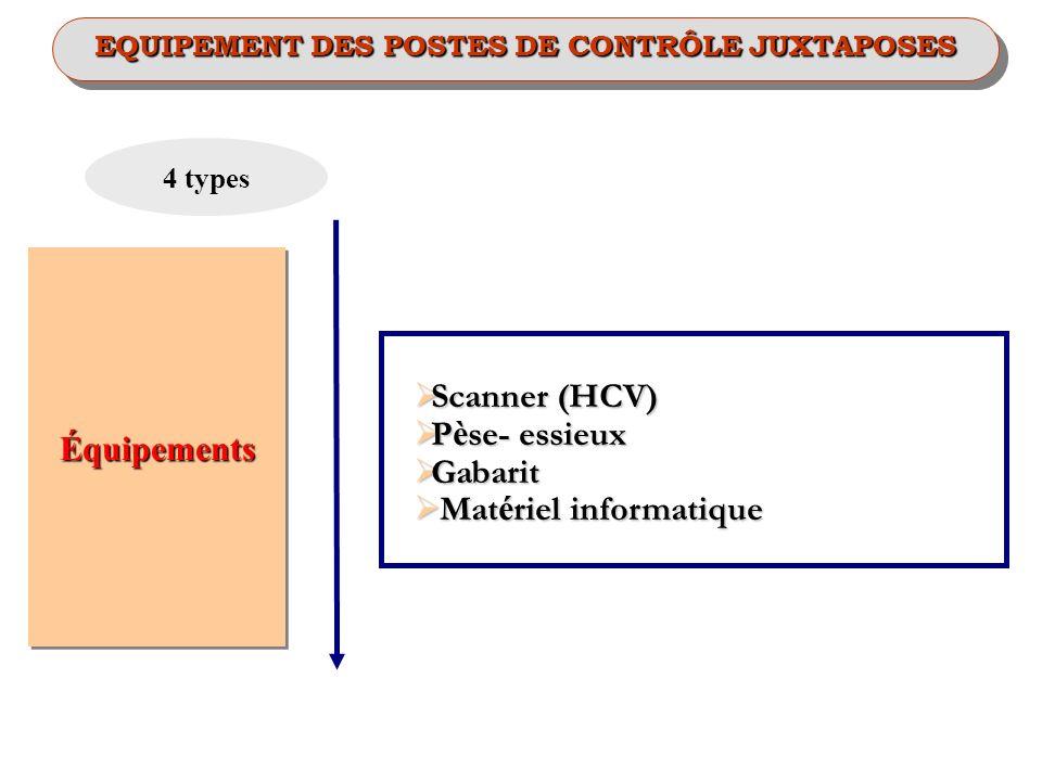 Scanner (HCV) Scanner (HCV) P è se- essieux P è se- essieux Gabarit Gabarit Mat é riel informatique Mat é riel informatique ÉquipementsÉquipements 4 t