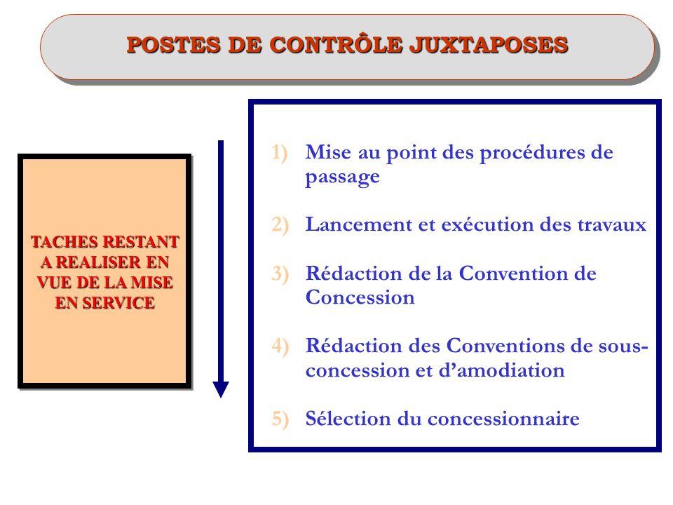 1) 1)Mise au point des procédures de passage 2) 2)Lancement et exécution des travaux 3) 3)Rédaction de la Convention de Concession 4) 4)Rédaction des