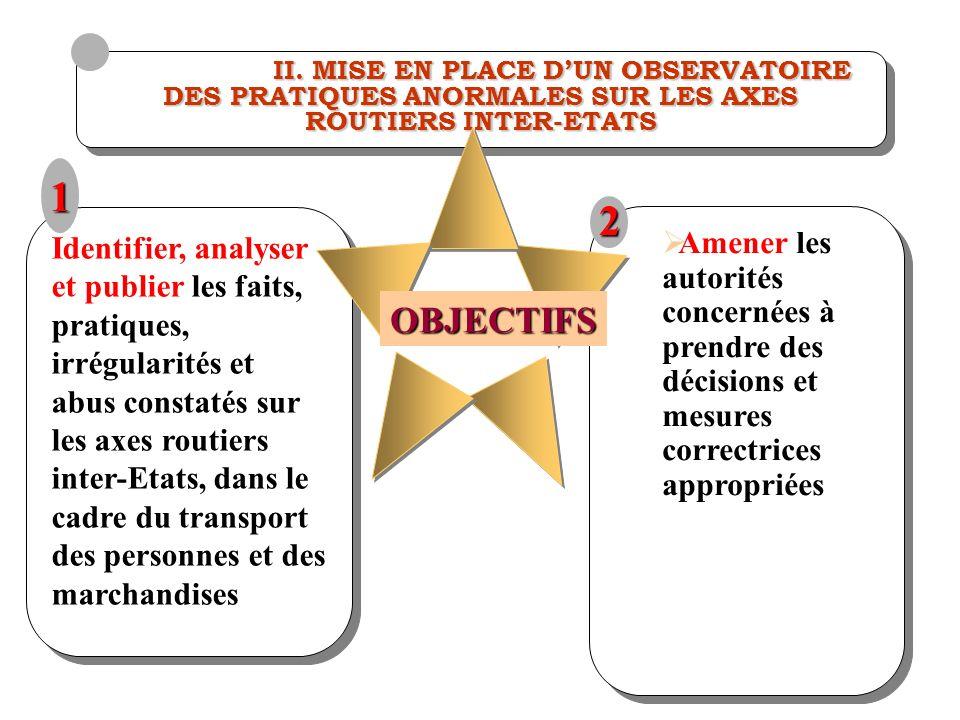 II. MISE EN PLACE DUN OBSERVATOIRE DES PRATIQUES ANORMALES SUR LES AXES ROUTIERS INTER-ETATS II. MISE EN PLACE DUN OBSERVATOIRE DES PRATIQUES ANORMALE
