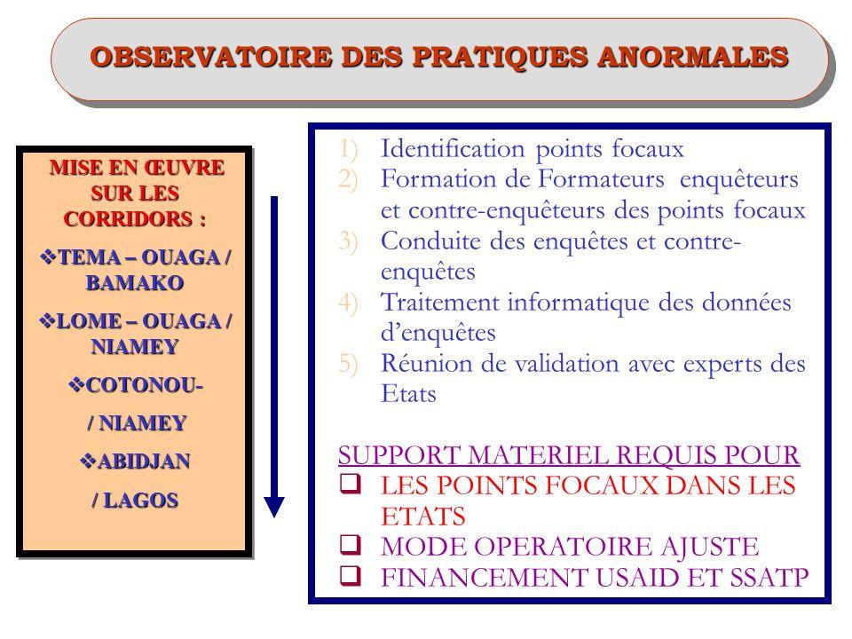 1) 1)Identification points focaux 2) 2)Formation de Formateurs enquêteurs et contre-enquêteurs des points focaux 3) 3)Conduite des enquêtes et contre-