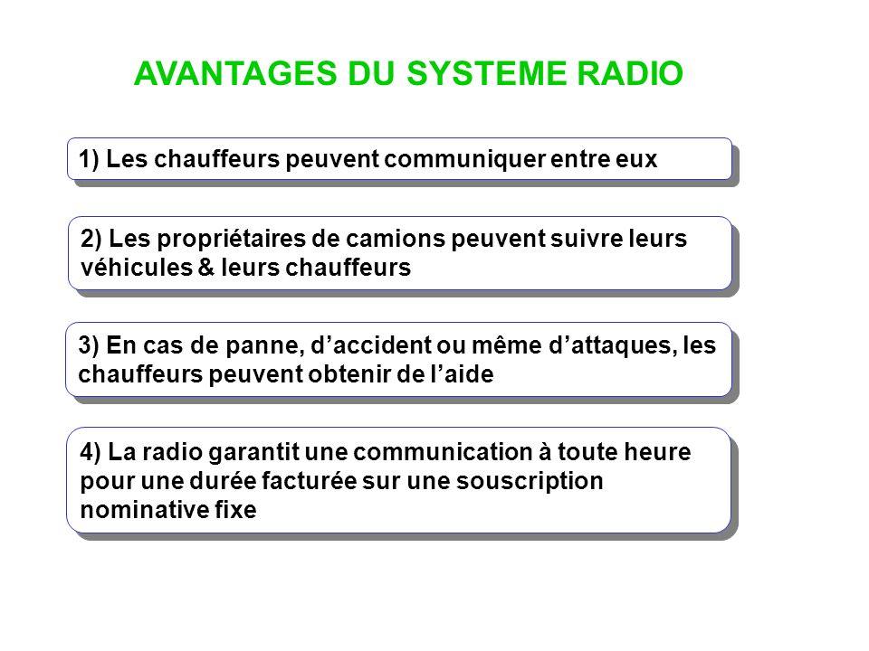 AVANTAGES DU SYSTEME RADIO 3) En cas de panne, daccident ou même dattaques, les chauffeurs peuvent obtenir de laide 2) Les propriétaires de camions pe