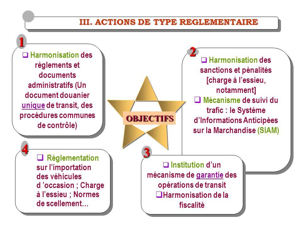 III. ACTIONS DE TYPE REGLEMENTAIRE III. ACTIONS DE TYPE REGLEMENTAIRE Harmonisation des règlements et documents administratifs (Un document douanier u