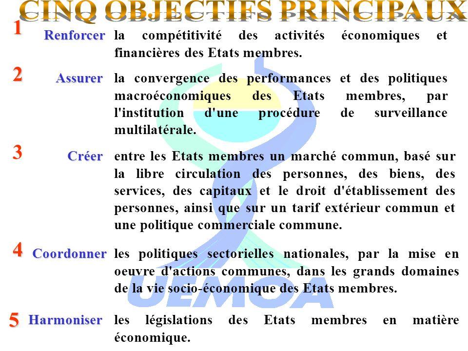 MODERNISATION DE LA FLOTTE H ARMONISATION DES NORMES TECHNIQUES LIMITATION DE LAGE DIMPORTATION FACILITATION DE LACCES AUX RESSOURCES FINANCIERES MODERNISATION DE LA FLOTTE H ARMONISATION DES NORMES TECHNIQUES LIMITATION DE LAGE DIMPORTATION FACILITATION DE LACCES AUX RESSOURCES FINANCIERES RATIONALISATION DE LA DESSERTE SUPPRESSION DES BARRIERES TARIFAIRES ET NON TARIFAIRES RATIONALISATION DE LA DESSERTE SUPPRESSION DES BARRIERES TARIFAIRES ET NON TARIFAIRES PROMOTION DU SECTEUR LIBERALISATION DE LACCES AU FRET ENCOURAGEMENT DES FORMES SOCIETAIRES ALLEGEMENT DE LA FISCALITE ET DES PROCEDURES REFORME DES CONDITIONS DACCES A LA PROFESSION DE TRANSPORTEUR ROUTIER PROMOTION DU SECTEUR LIBERALISATION DE LACCES AU FRET ENCOURAGEMENT DES FORMES SOCIETAIRES ALLEGEMENT DE LA FISCALITE ET DES PROCEDURES REFORME DES CONDITIONS DACCES A LA PROFESSION DE TRANSPORTEUR ROUTIER RESSUME DES ACTIONS A MENER PAR LA COMMISSION