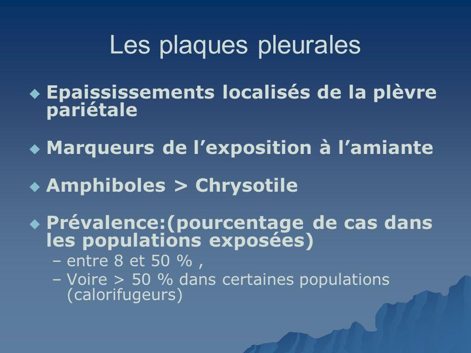 Les plaques pleurales Epaississements localisés de la plèvre pariétale Marqueurs de lexposition à lamiante Amphiboles > Chrysotile Prévalence:(pourcen