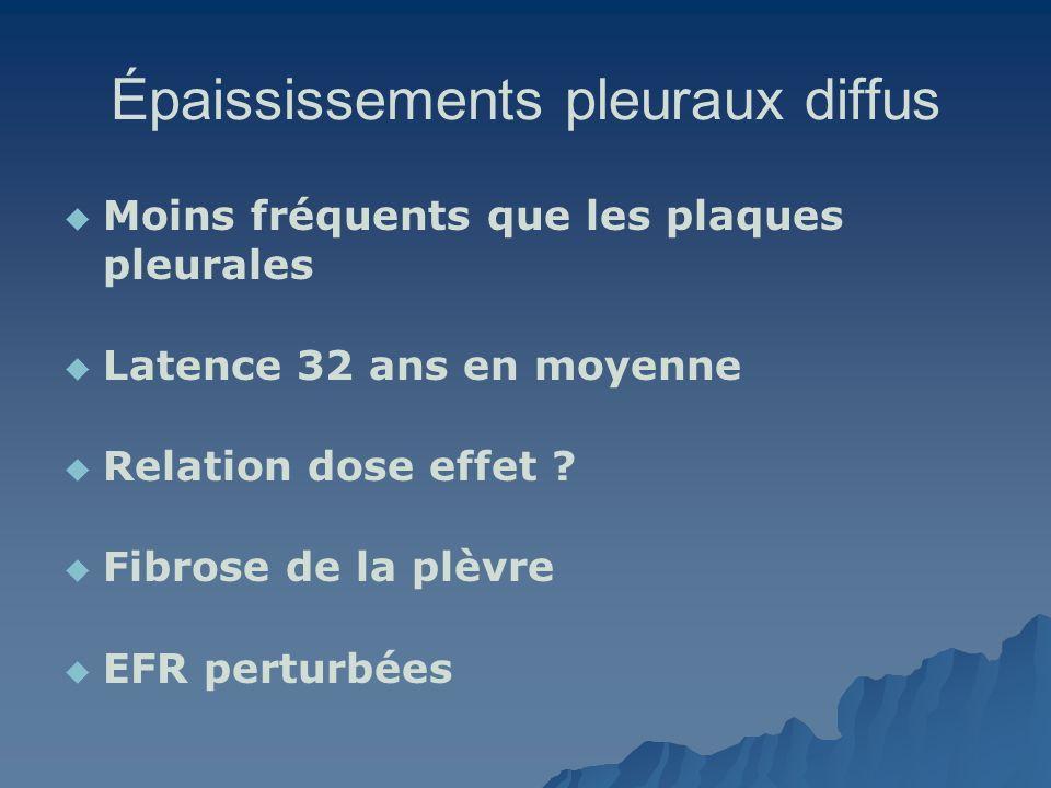 Épaississements pleuraux diffus Moins fréquents que les plaques pleurales Latence 32 ans en moyenne Relation dose effet ? Fibrose de la plèvre EFR per