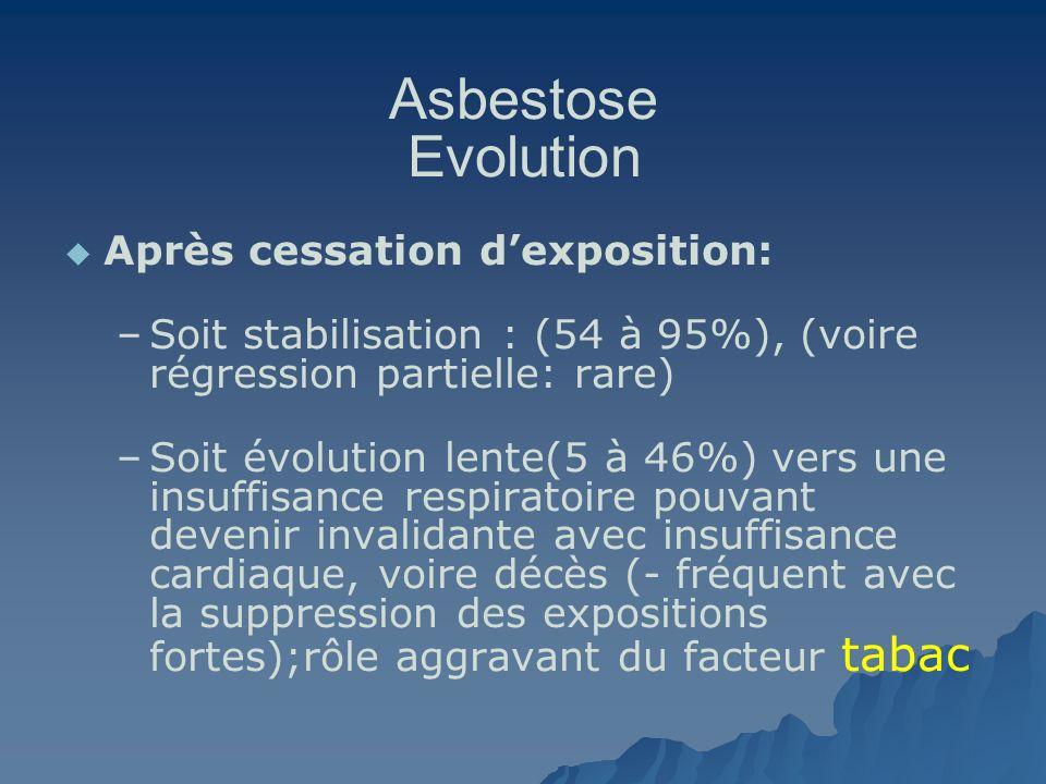 Asbestose Evolution Après cessation dexposition: – –Soit stabilisation : (54 à 95%), (voire régression partielle: rare) – –Soit évolution lente(5 à 46