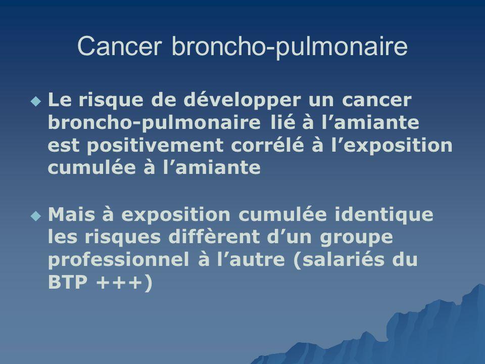 Cancer broncho-pulmonaire Le risque de développer un cancer broncho-pulmonaire lié à lamiante est positivement corrélé à lexposition cumulée à lamiant