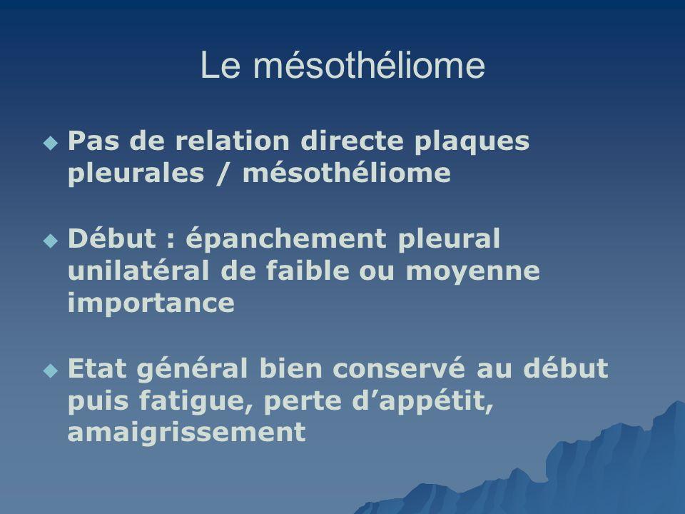 Le mésothéliome Pas de relation directe plaques pleurales / mésothéliome Début : épanchement pleural unilatéral de faible ou moyenne importance Etat g