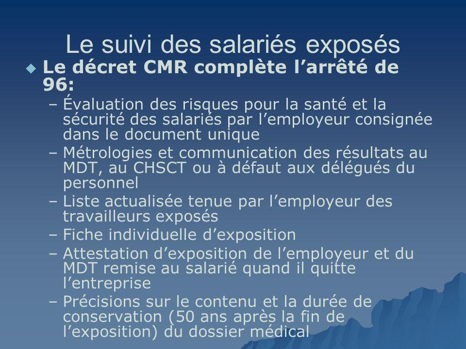 Le suivi des salariés exposés Le décret CMR complète larrêté de 96: – –Évaluation des risques pour la santé et la sécurité des salariés par lemployeur