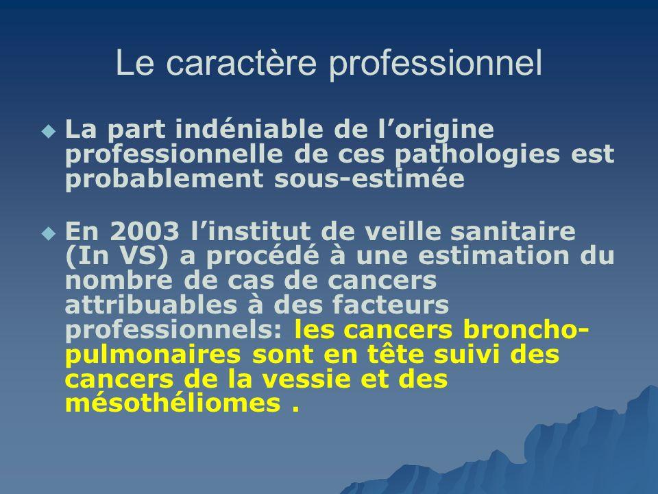 Le caractère professionnel La part indéniable de lorigine professionnelle de ces pathologies est probablement sous-estimée En 2003 linstitut de veille