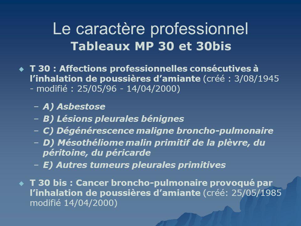 Le caractère professionnel Tableaux MP 30 et 30bis T 30 : Affections professionnelles consécutives à linhalation de poussières damiante (créé : 3/08/1