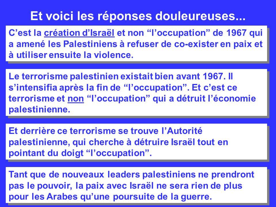 Et voici les réponses douleureuses... Cest la création dIsraël et non loccupation de 1967 qui a amené les Palestiniens à refuser de co-exister en paix