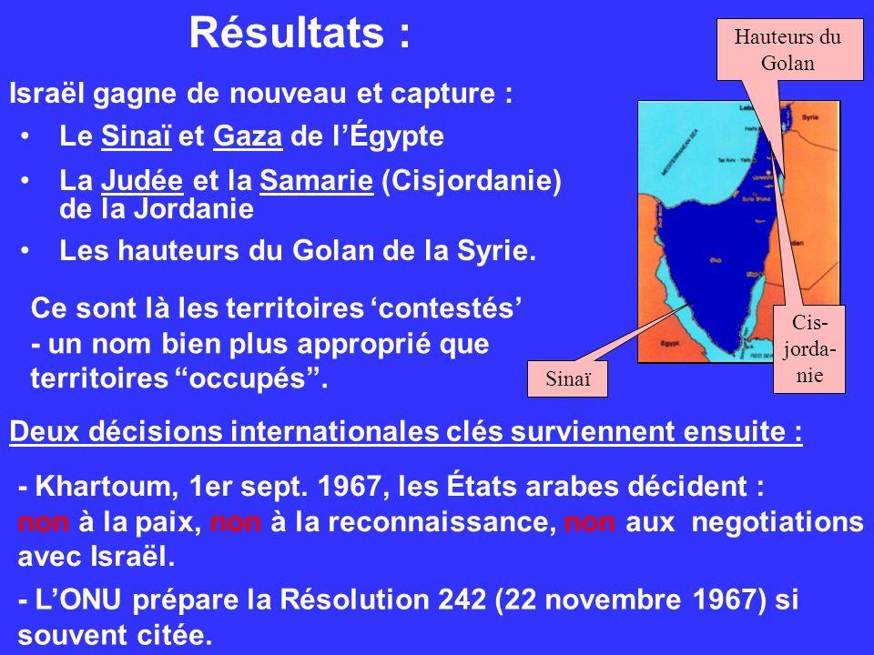 Résultats : Israël gagne de nouveau et capture : Le Sinaï et Gaza de lÉgypte La Judée et la Samarie (Cisjordanie) de la Jordanie Les hauteurs du Golan