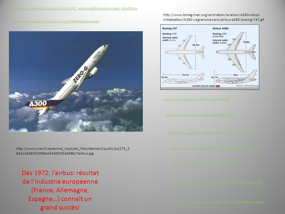 http://www.co mposite.free.fr /images/conco rde/Concorde 12.jpg Exemple 1: Entre 1962 et 1969, France et Royaume-Uni mettent au point le concorde, premier avion supersonique.