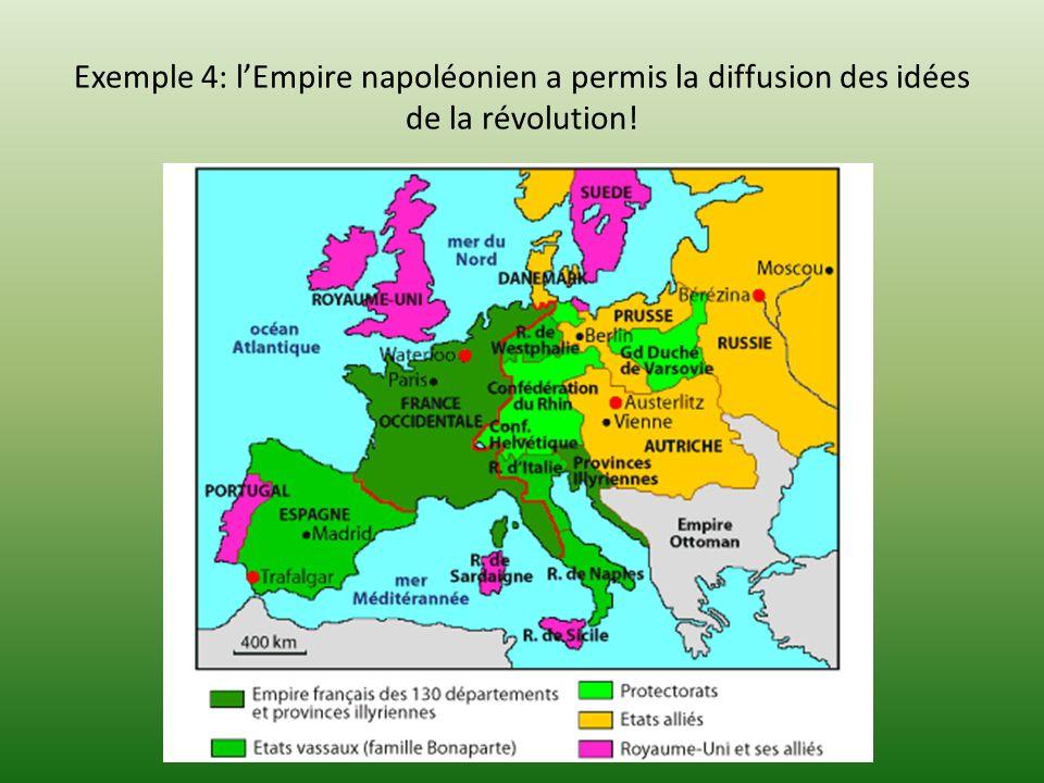 Exemple 4: lEmpire napoléonien a permis la diffusion des idées de la révolution!