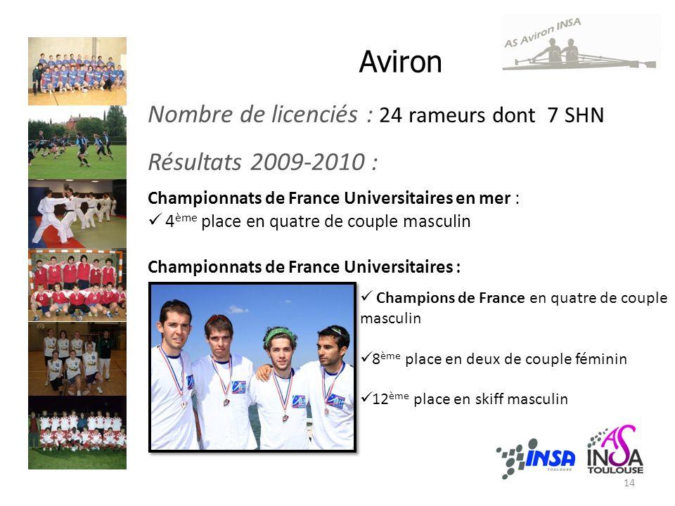 Aviron Nombre de licenciés : 24 rameurs dont 7 SHN Résultats 2009-2010 : Championnats de France Universitaires en mer : 4 ème place en quatre de coupl