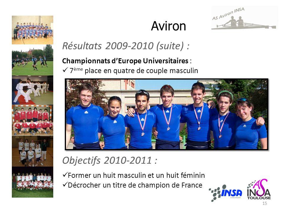Aviron Résultats 2009-2010 (suite) : Championnats dEurope Universitaires : 7 ème place en quatre de couple masculin Objectifs 2010-2011 : Former un hu