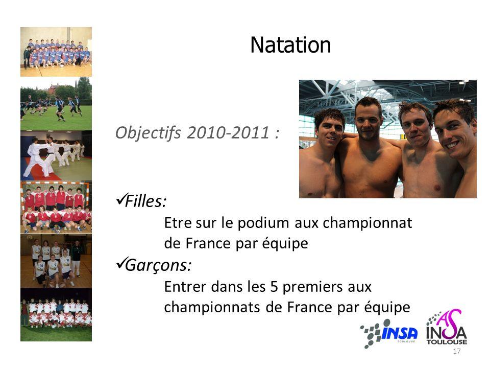 Natation Objectifs 2010-2011 : Filles: Etre sur le podium aux championnat de France par équipe Garçons: Entrer dans les 5 premiers aux championnats de