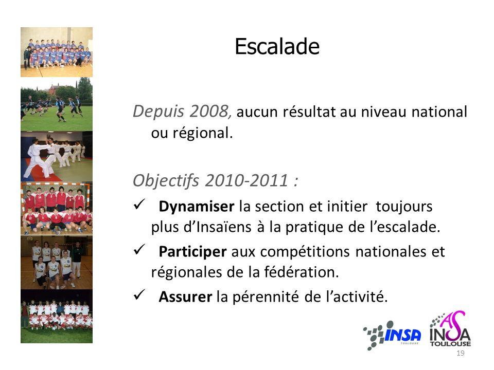 Escalade Depuis 2008, aucun résultat au niveau national ou régional. Objectifs 2010-2011 : Dynamiser la section et initier toujours plus dInsaïens à l