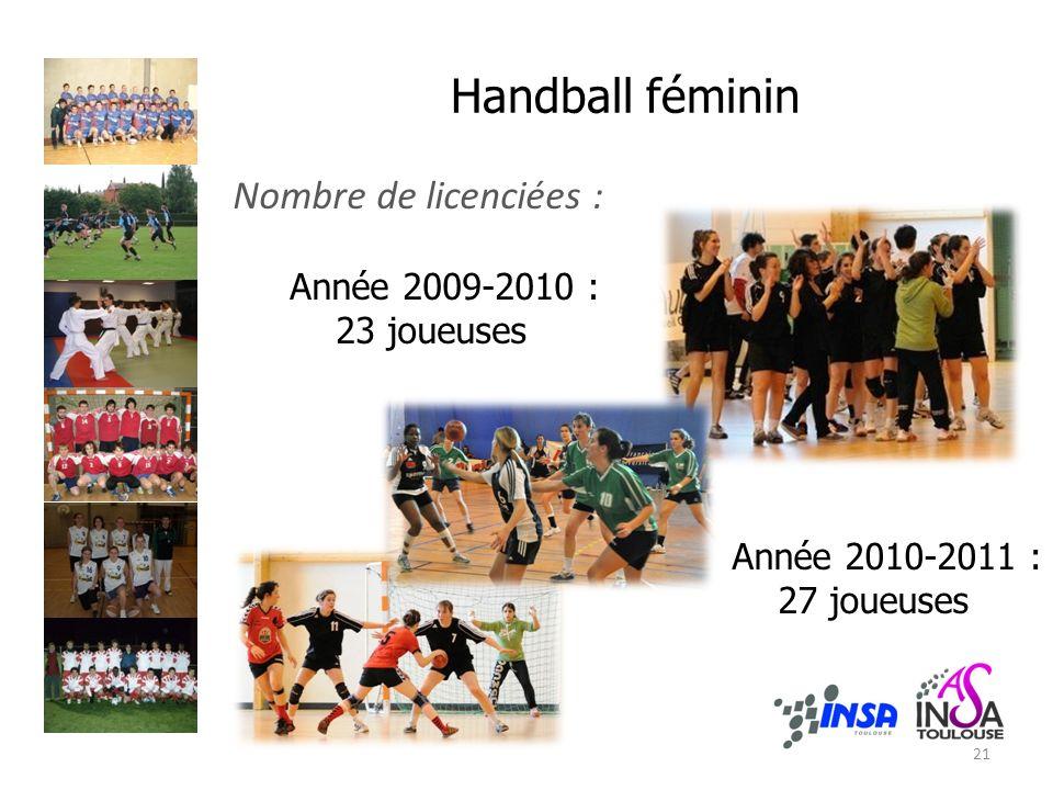 Handball féminin Nombre de licenciées : Année 2009-2010 : 23 joueuses Année 2010-2011 : 27 joueuses 21