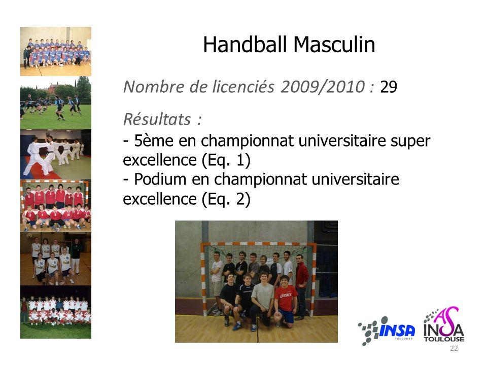 Handball Masculin Nombre de licenciés 2009/2010 : 29 Résultats : - 5ème en championnat universitaire super excellence (Eq. 1) - Podium en championnat