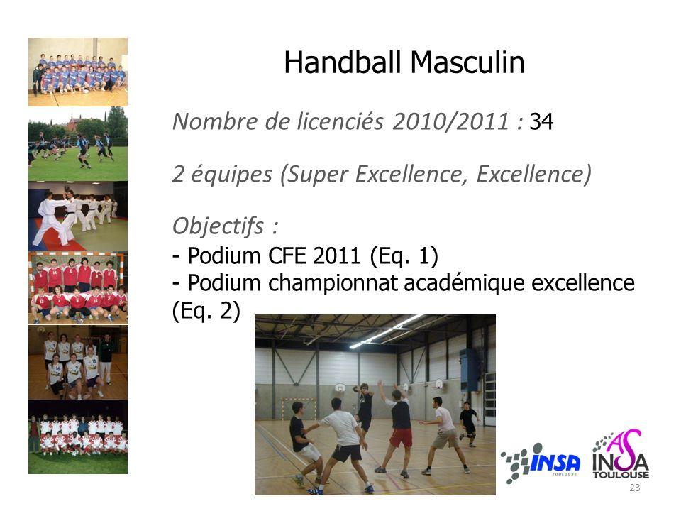 Handball Masculin Nombre de licenciés 2010/2011 : 34 2 équipes (Super Excellence, Excellence) Objectifs : - Podium CFE 2011 (Eq. 1) - Podium championn