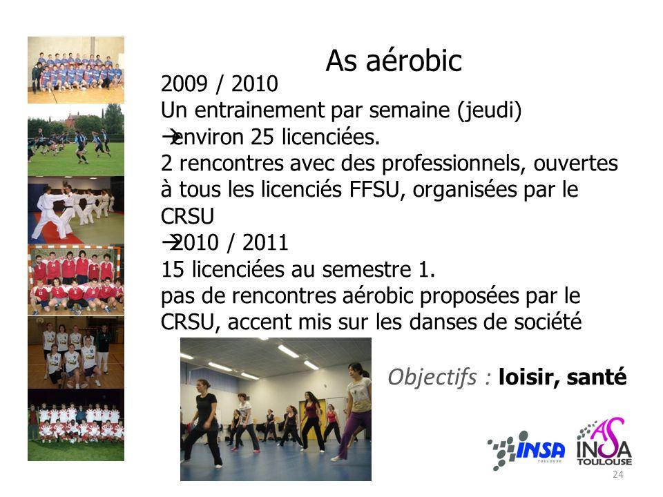 As aérobic 2009 / 2010 Un entrainement par semaine (jeudi) environ 25 licenciées. 2 rencontres avec des professionnels, ouvertes à tous les licenciés